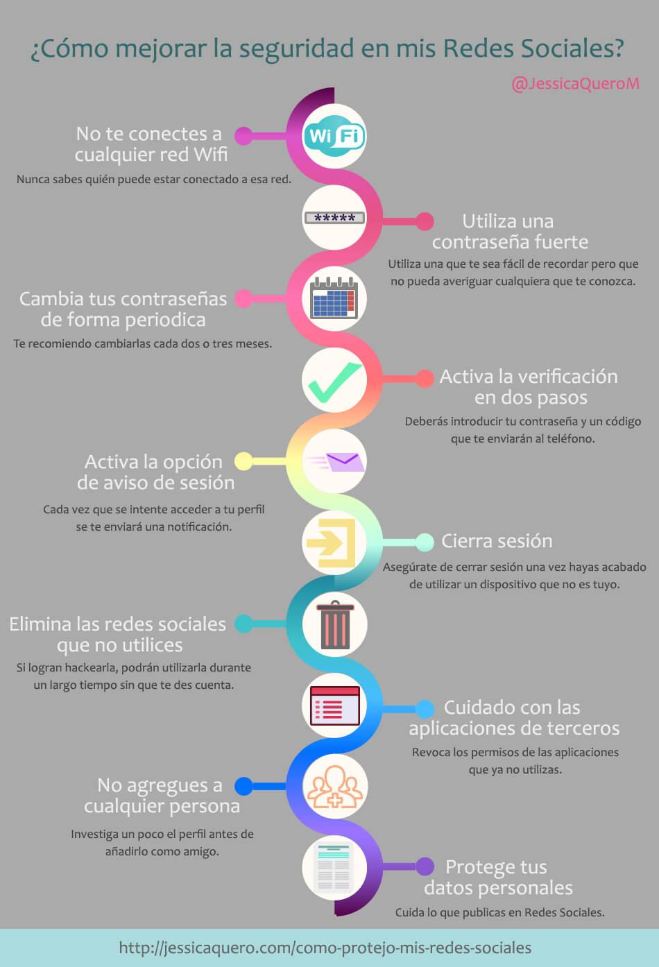 Infografía Seguridad en mis Redes Sociales