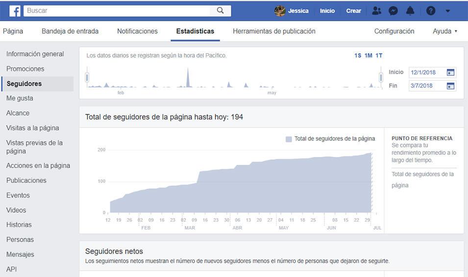 KPIs Facebook Insights