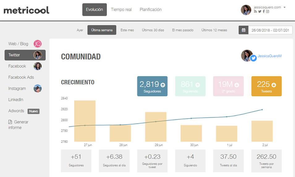 KPIs Metricool