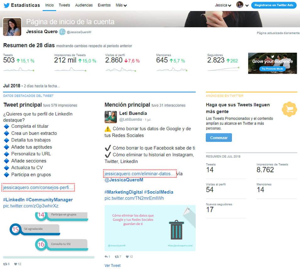 KPIs Twitter Analytics