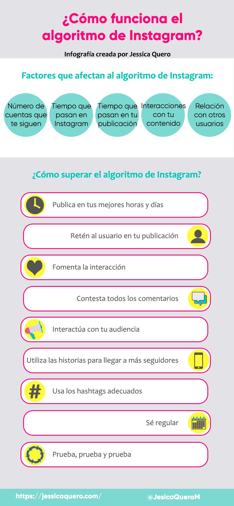 Infografía Algoritmo Instagram Actualizada