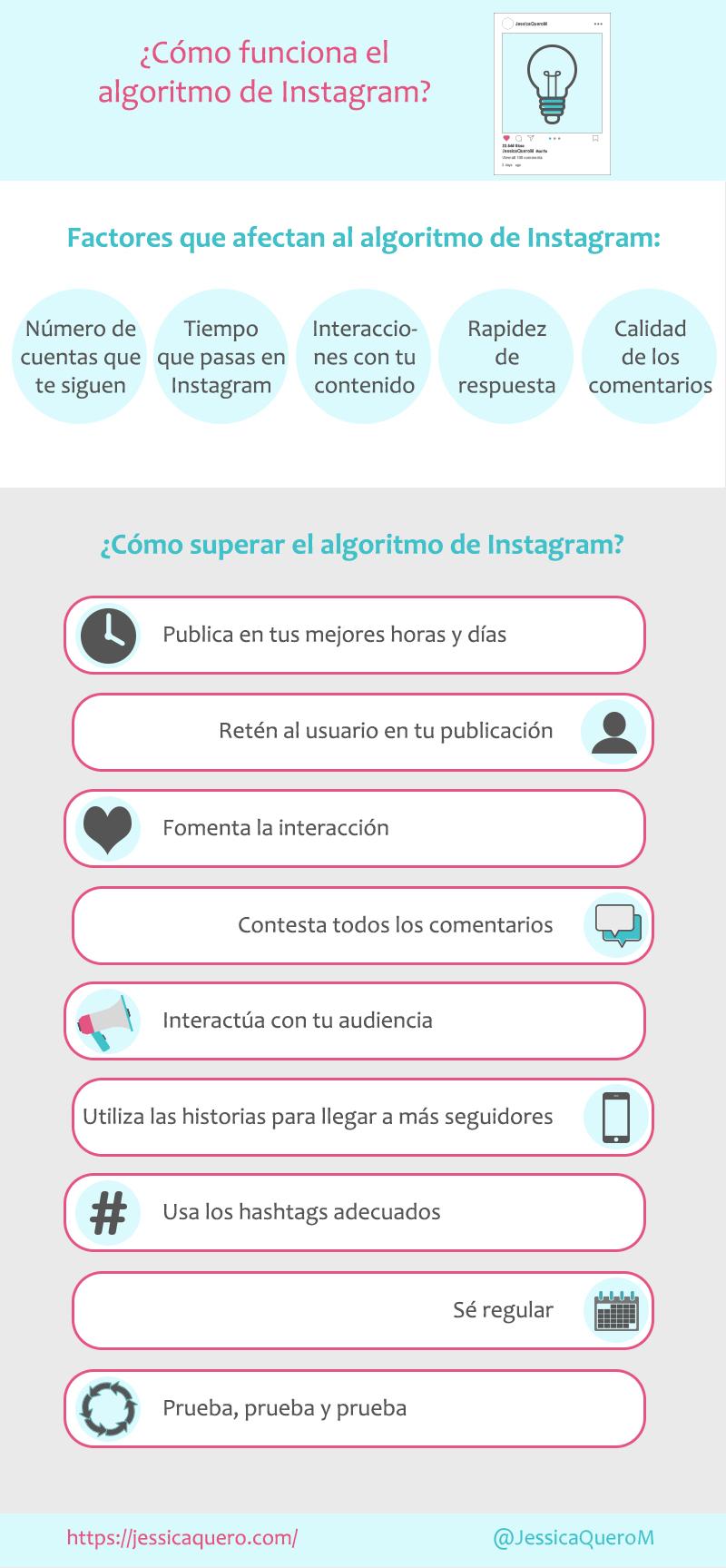 Infografía Algoritmo Instagram